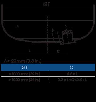 CFD figure 1
